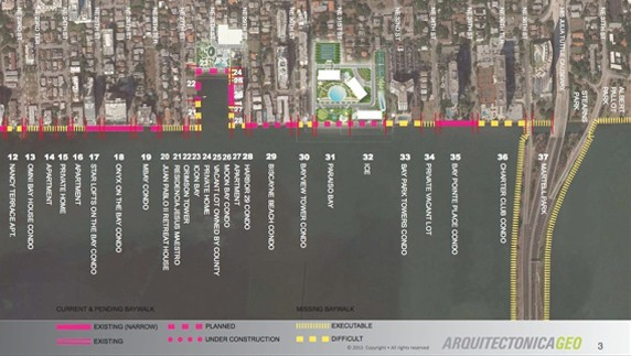 "Analysis of  ""Biscayne Line"": The future Baywalk of Edgewater"